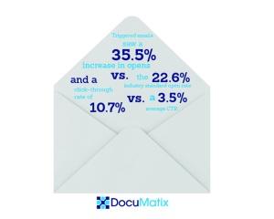 metric infographic